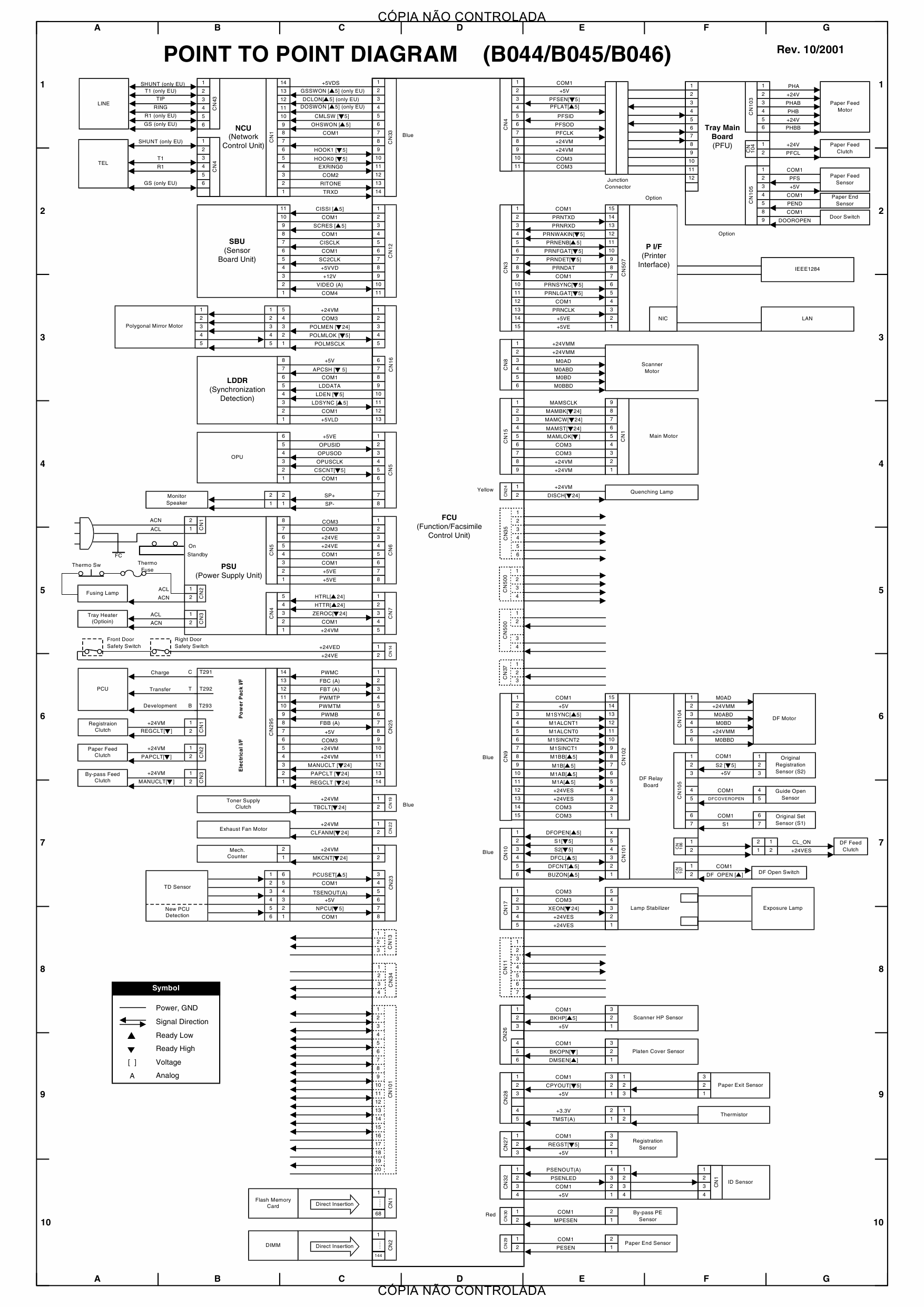 ricoh aficio 1515mf service manual